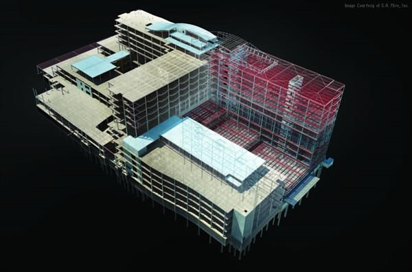 Uporabite BIM (informacijsko modeliranje gradenj) za bolj učinkovito zasnovanje, projektiranje in izvajanje gradenj