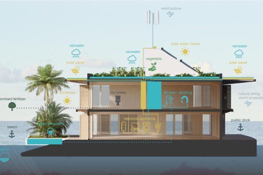 Notranjost lebdečih hiš in uporaba elementov