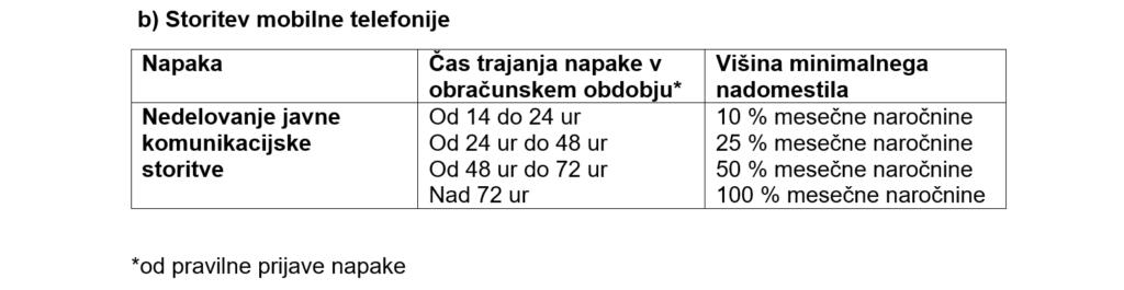 Slika iz Samoregulacijskega kodeksa KODEKS