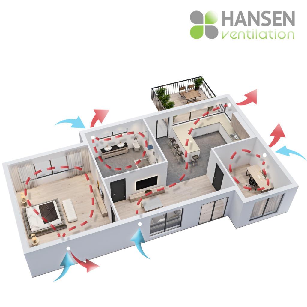 Hansen 3D prikaz prezračevanja stanovanja