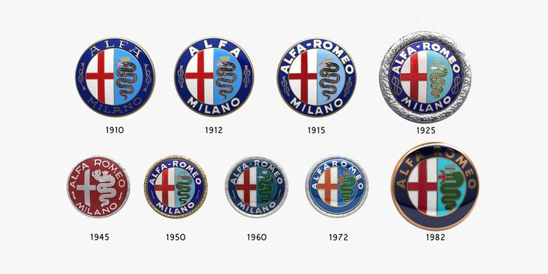 Alfa Romeo logotipi