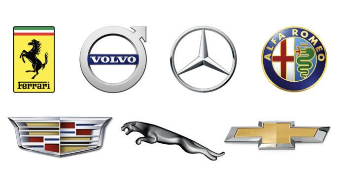 Avtomobilski logotipi in njihov pomen