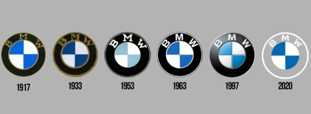 BMW logotip