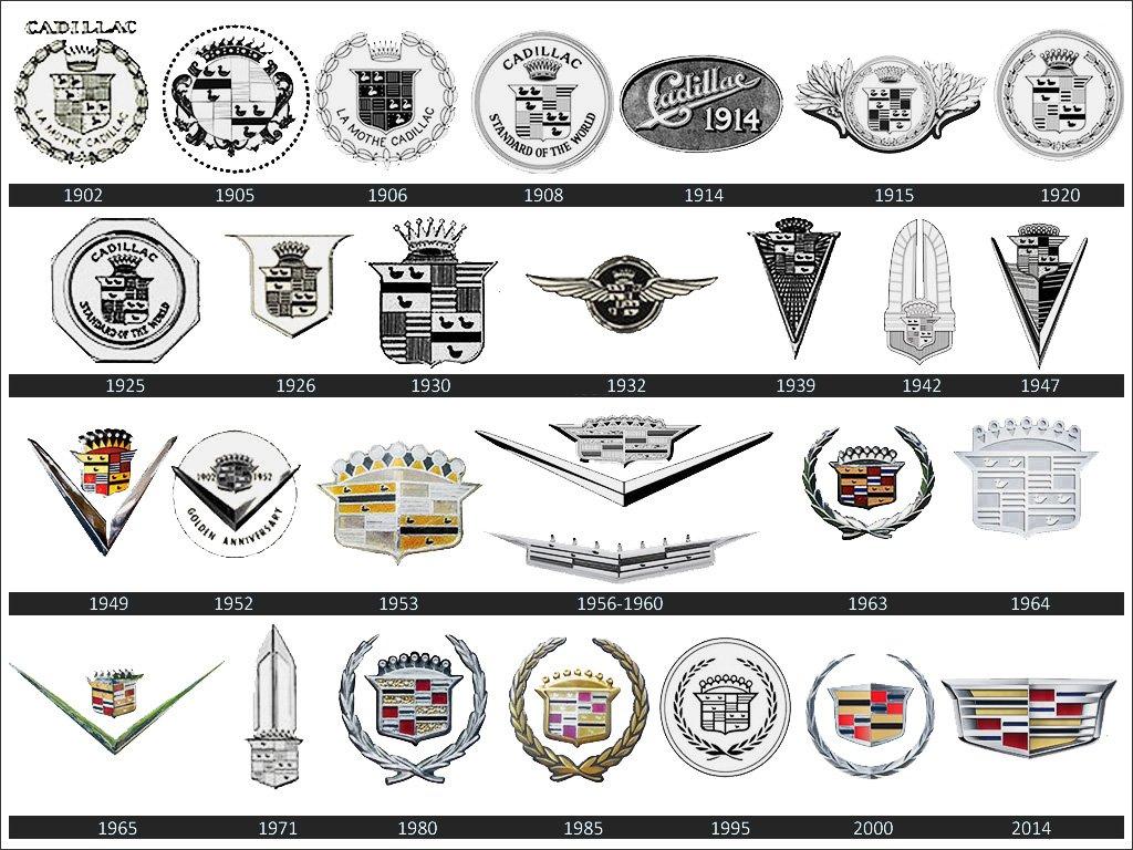 Cadillac logotip