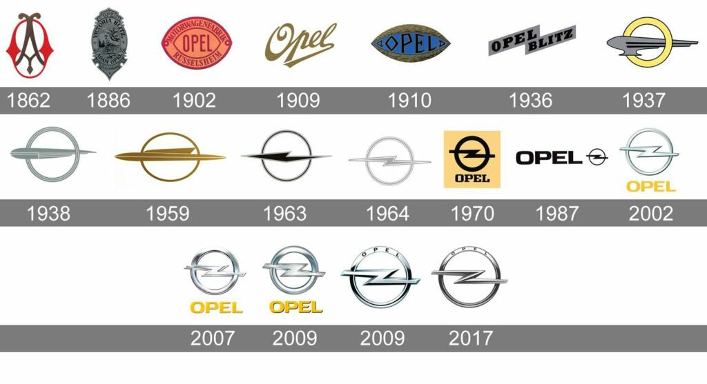 Logotipi Opla skozi zgodovino