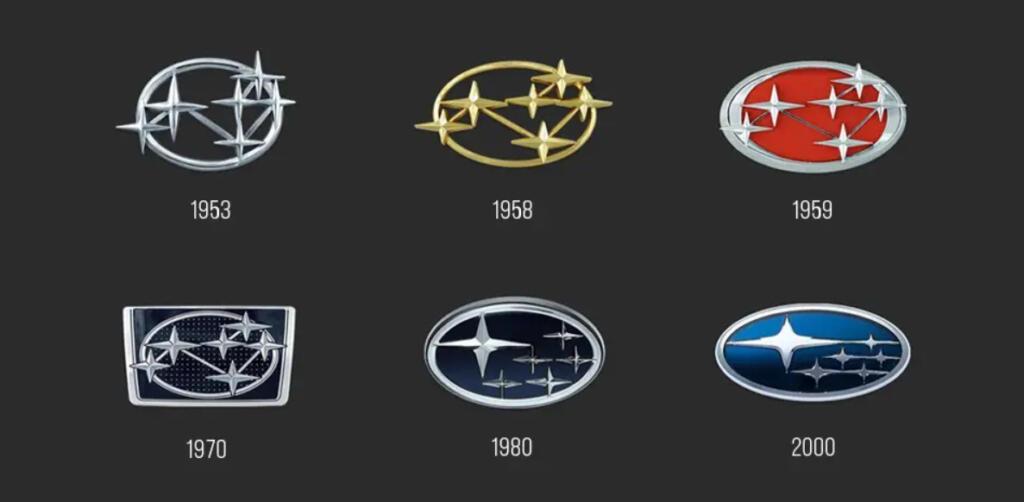 Subaru logotipi