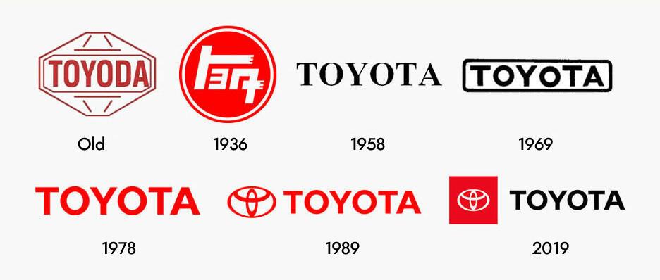 Toyotini logotipi