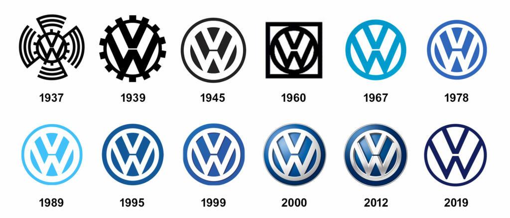 Volkswagen logotip