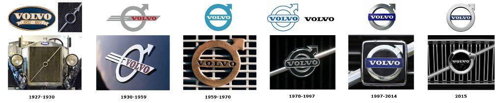 Volvo logotipi